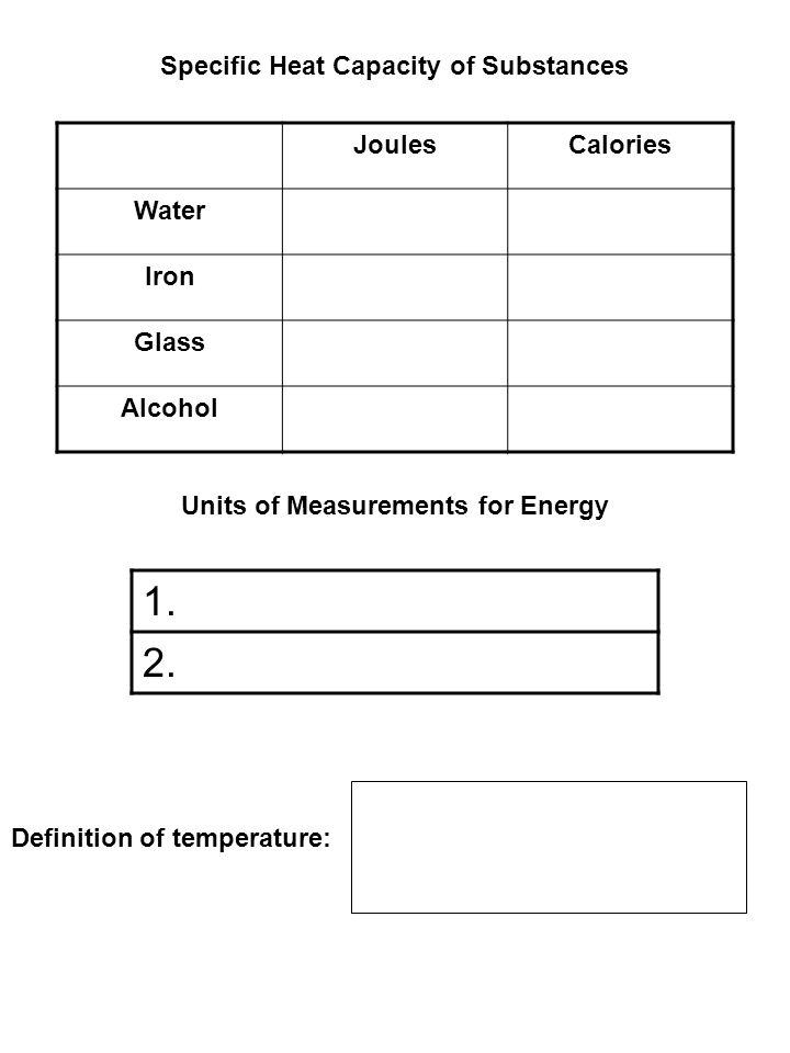 Specific Heat Capacityformula To Calculate Definition Heat Energy
