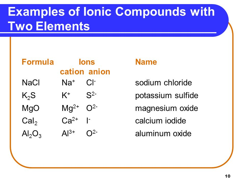 1 Naming Ionic Compounds Due Today Chemical Bonding Activity