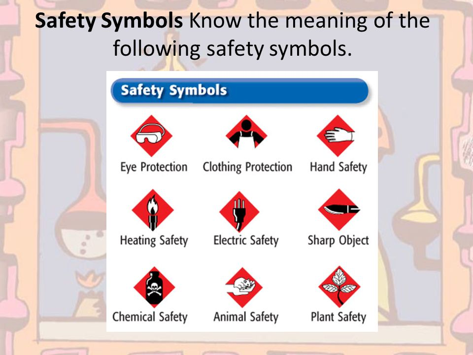 Lab Safety 1 Safety Apparel Will Be Worn When Specified By The