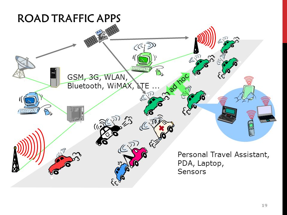 ROAD TRAFFIC APPS 19 ad hoc GSM, 3G, WLAN, Bluetooth, WiMAX, LTE...