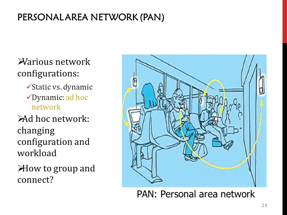 PERSONAL AREA NETWORK (PAN)  Various network configurations: Static vs.