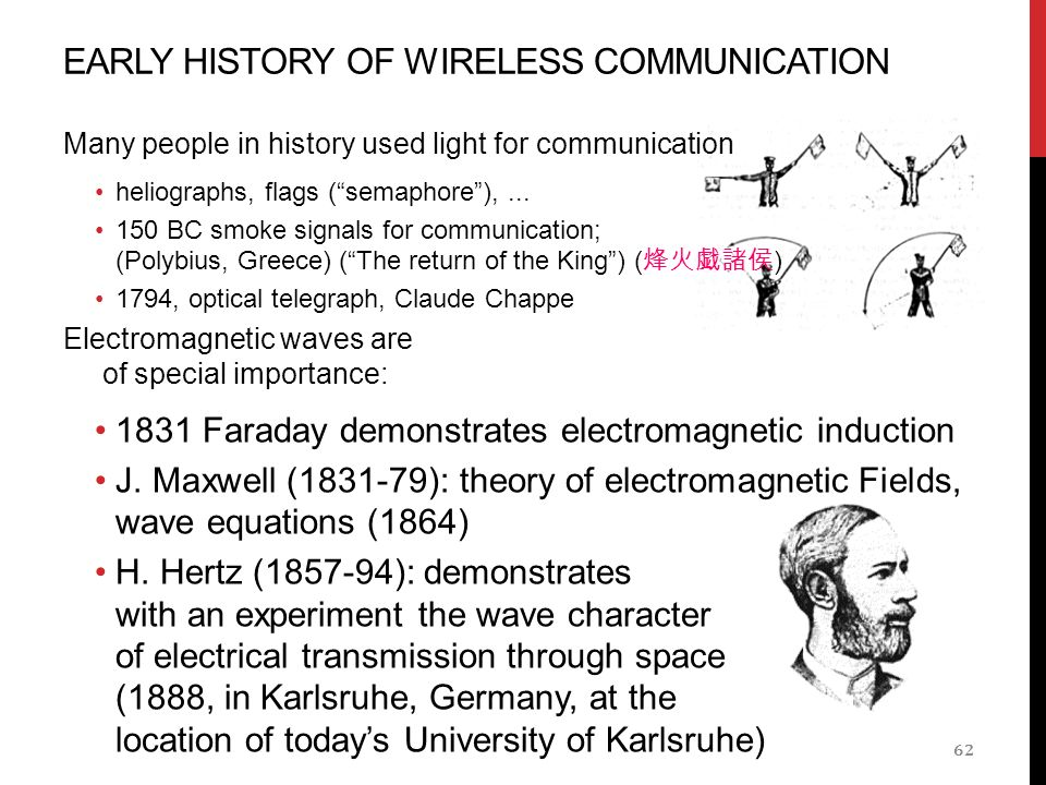 EARLY HISTORY OF WIRELESS COMMUNICATION Many people in history used light for communication heliographs, flags ( semaphore ),...