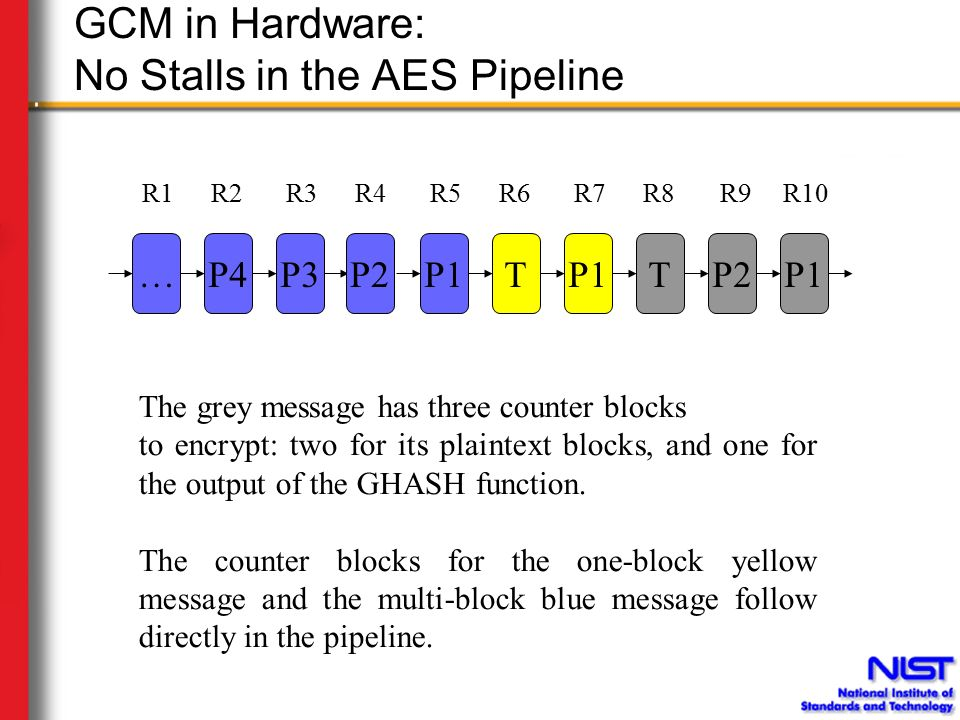 Should NIST Develop an Additional Version of GCM? July 26