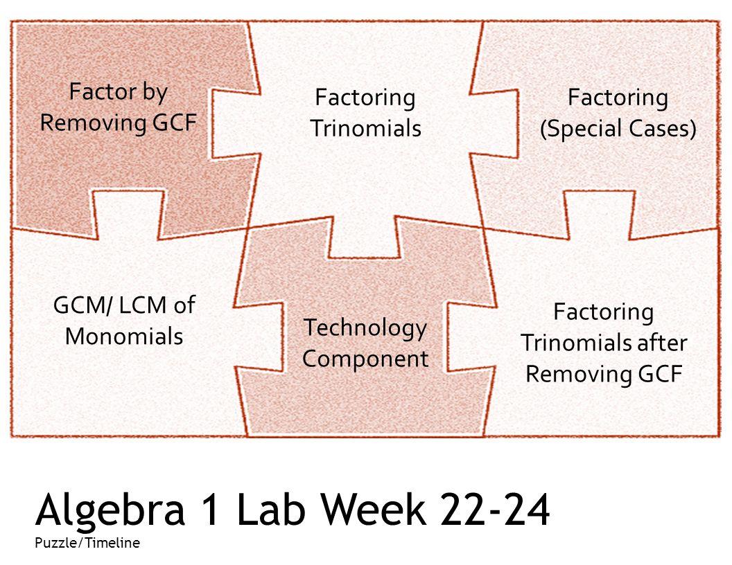 Algebra 1 Lab Week 1-3 Puzzle/Timeline Simplifying and