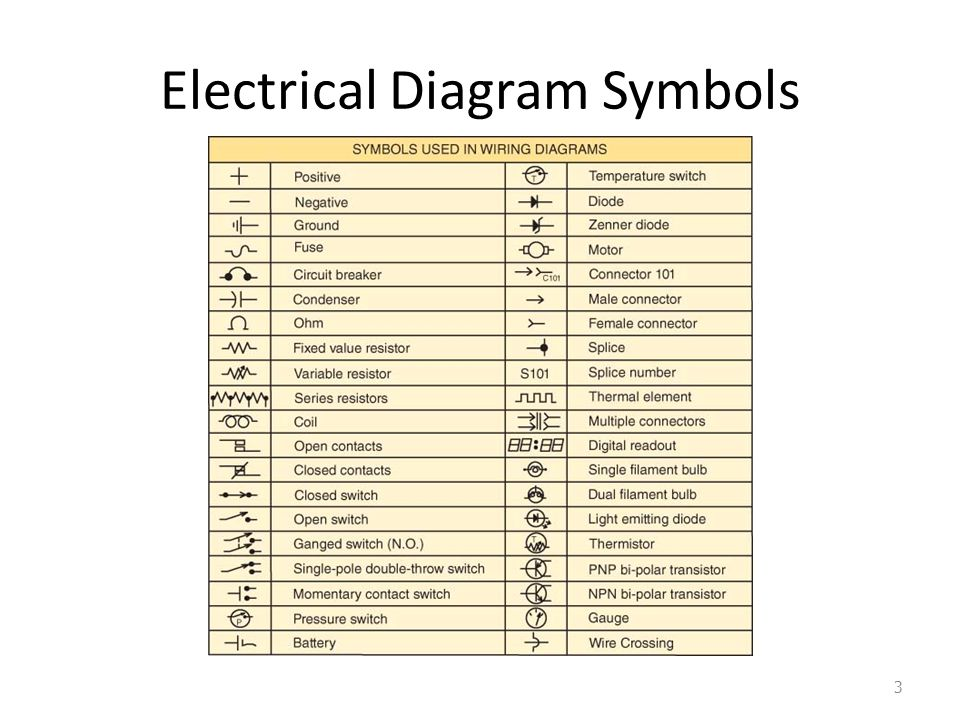 3 electrical diagram symbols 3