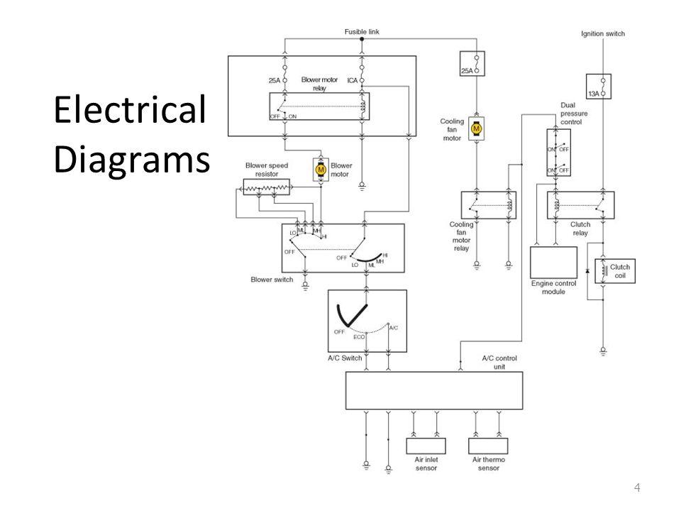 hvac system controls part 2 1 heater controls electrical wiring rh slideplayer com