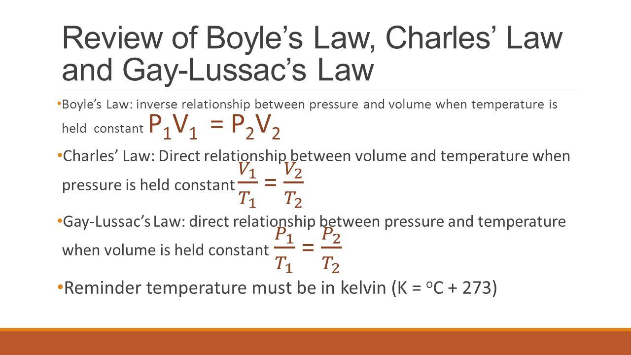 Boyle-gay-lussac Law