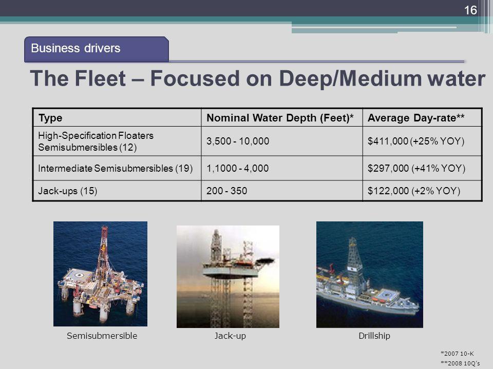 Diamond Offshore Drilling Inc  University of Illinois at