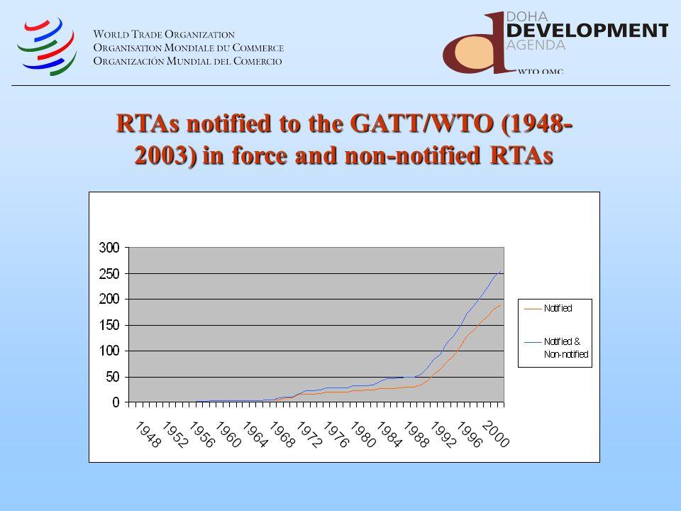 Wto Seminar On Regional Trade Agreements And The Wto Geneva 14