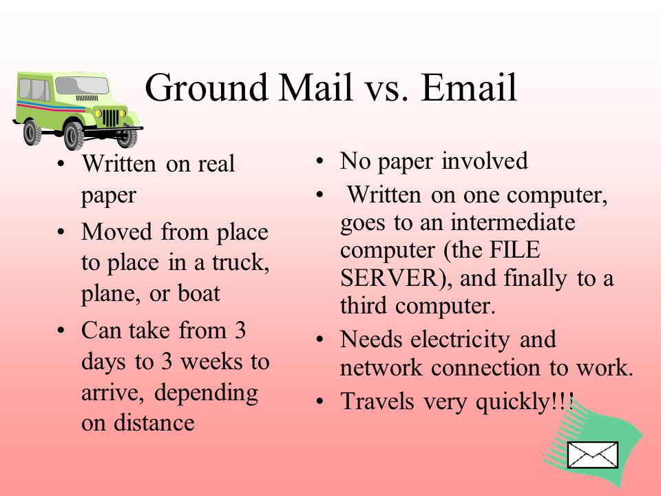 what is a simple introduction ground mail you write a letter and