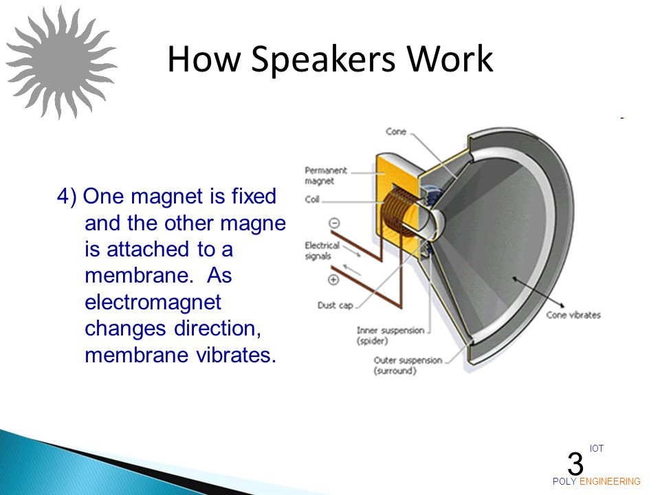 iot poly engineering 3 how speakers work 4) one magnet is fixed and the  other