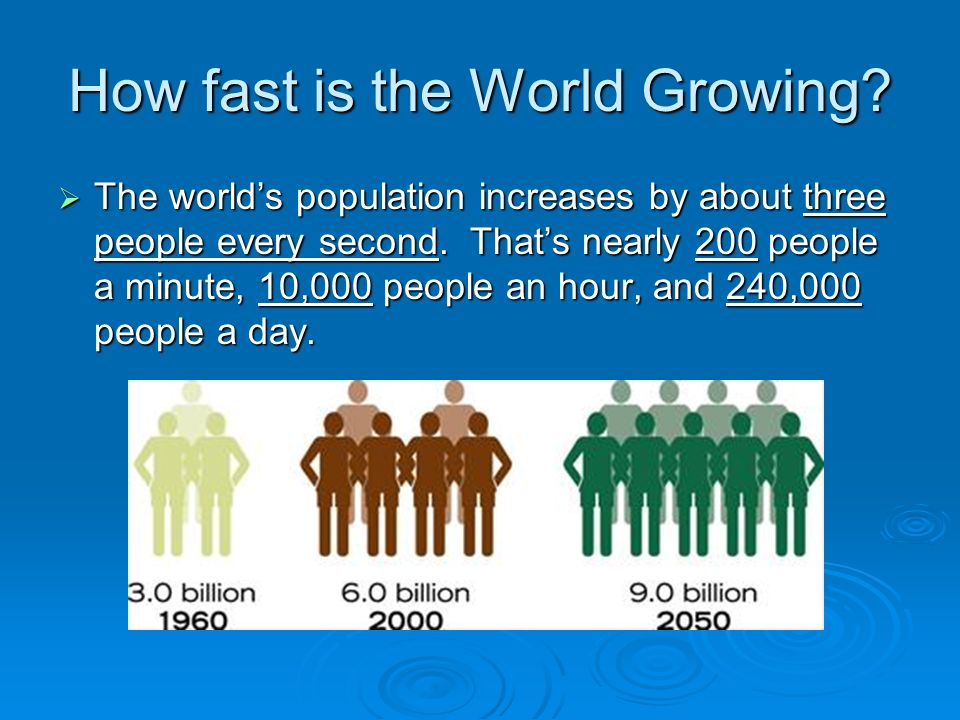 reasons for growing population