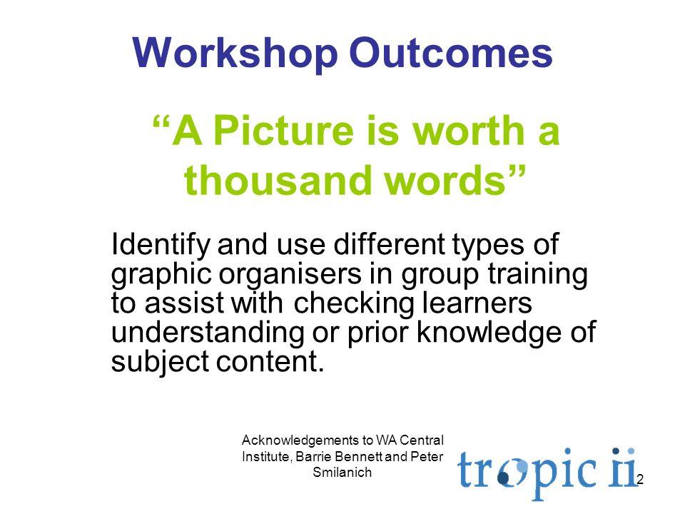 Teachers Reflecting On Practices In Contextsinstructional