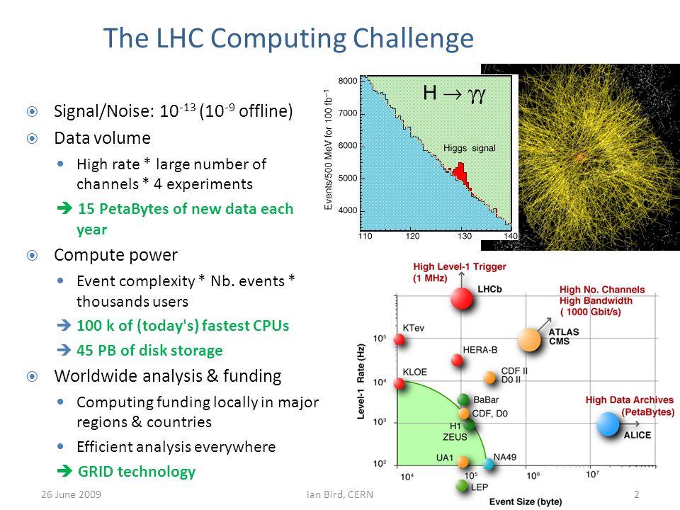 The LHC Computing Grid – February 2008 The Worldwide LHC