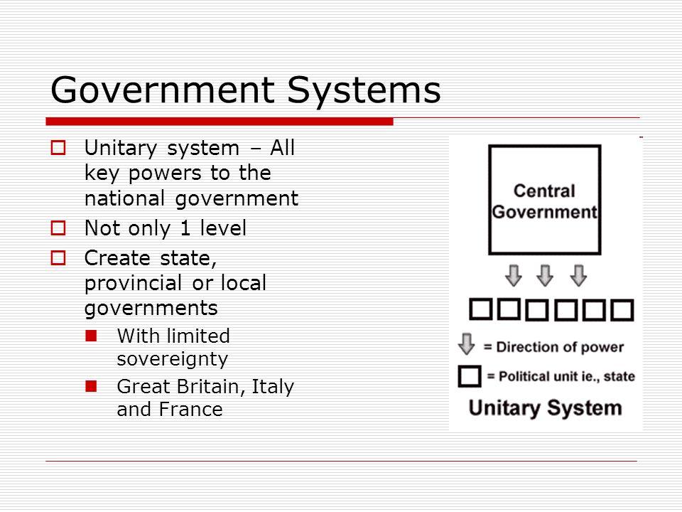 federal unitary system