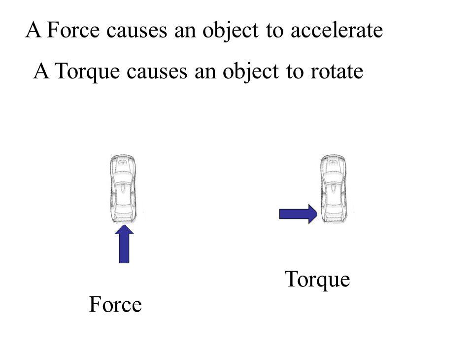 torque problems