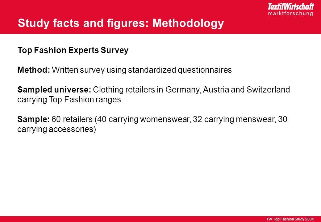 TW Marktanalyse Damenwäsche 2003 TW Top Fashion Study 2004 r