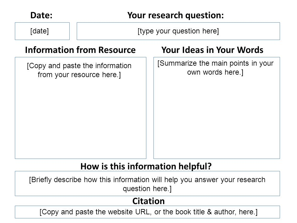Date: Your Ideas in Your Words Your research question