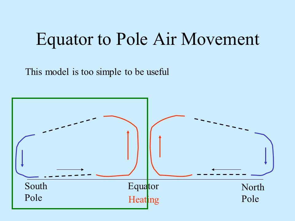 Christopherson Air Pressure Diagram - Wiring Diagram •