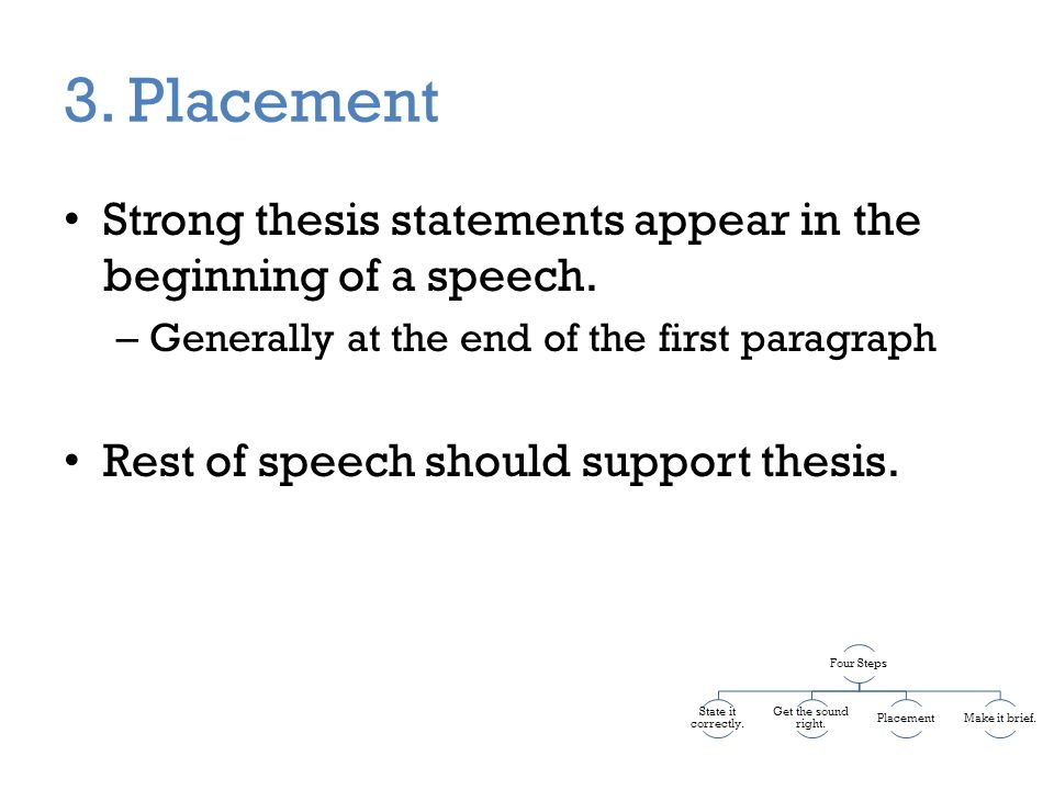 proper thesis placement