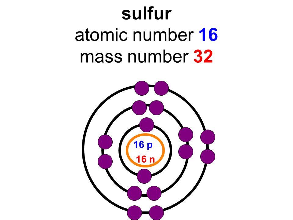 Draw Atoms Symbolatomic No Mass No No Of Neutrons N77 F1910 K1939