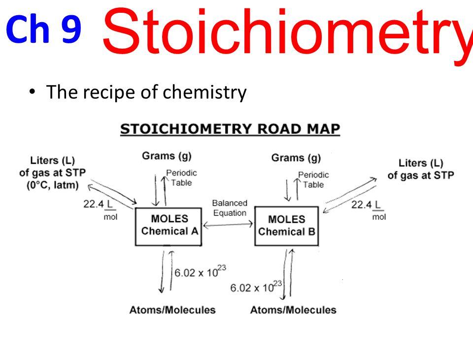 Analogous Diagrams Chemistry Electrical Work Wiring Diagram