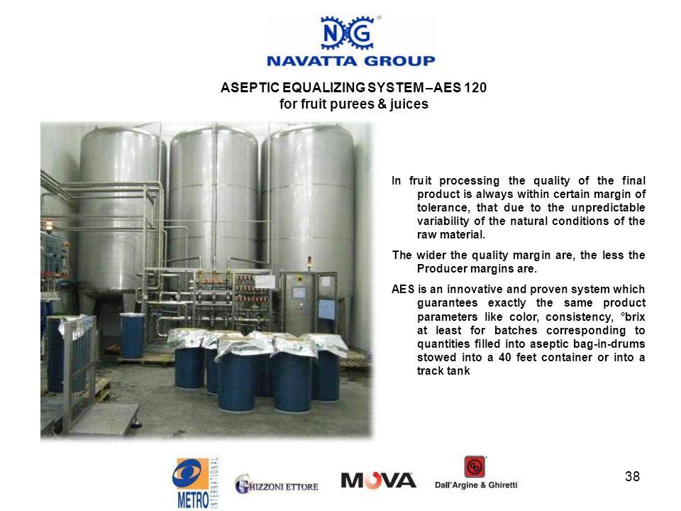 COMPANY PROFILE 1 October COMPANY HISTORY NAVATTA Company