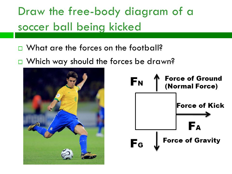 Football Player Free Body Diagram Circuit Connection Diagram