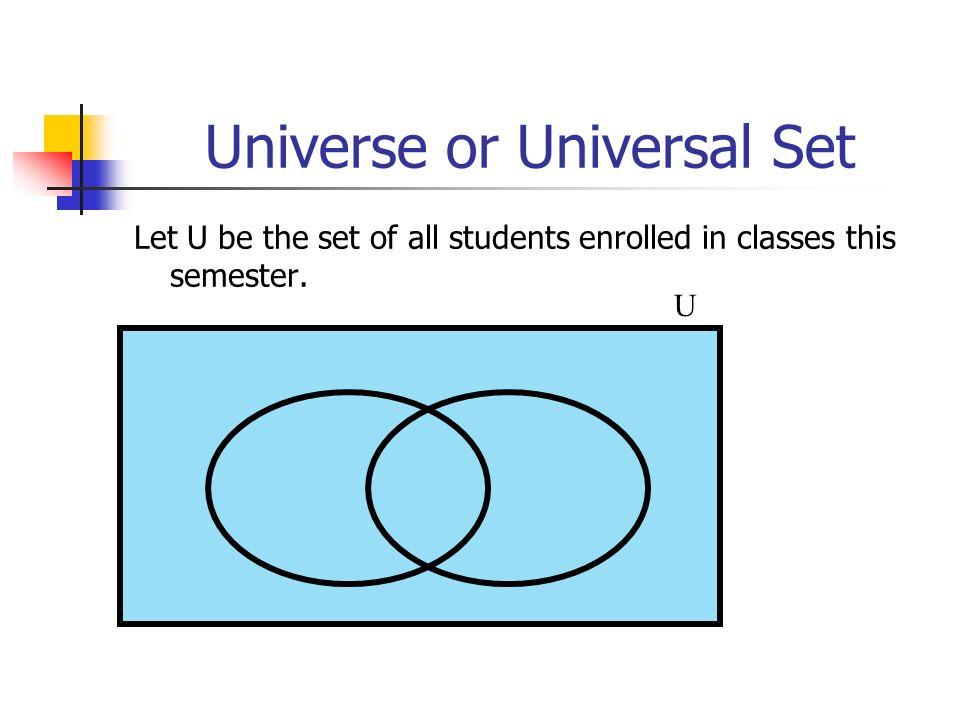 Venn Diagrams And Sets Venn Diagrams One Way To Represent Or