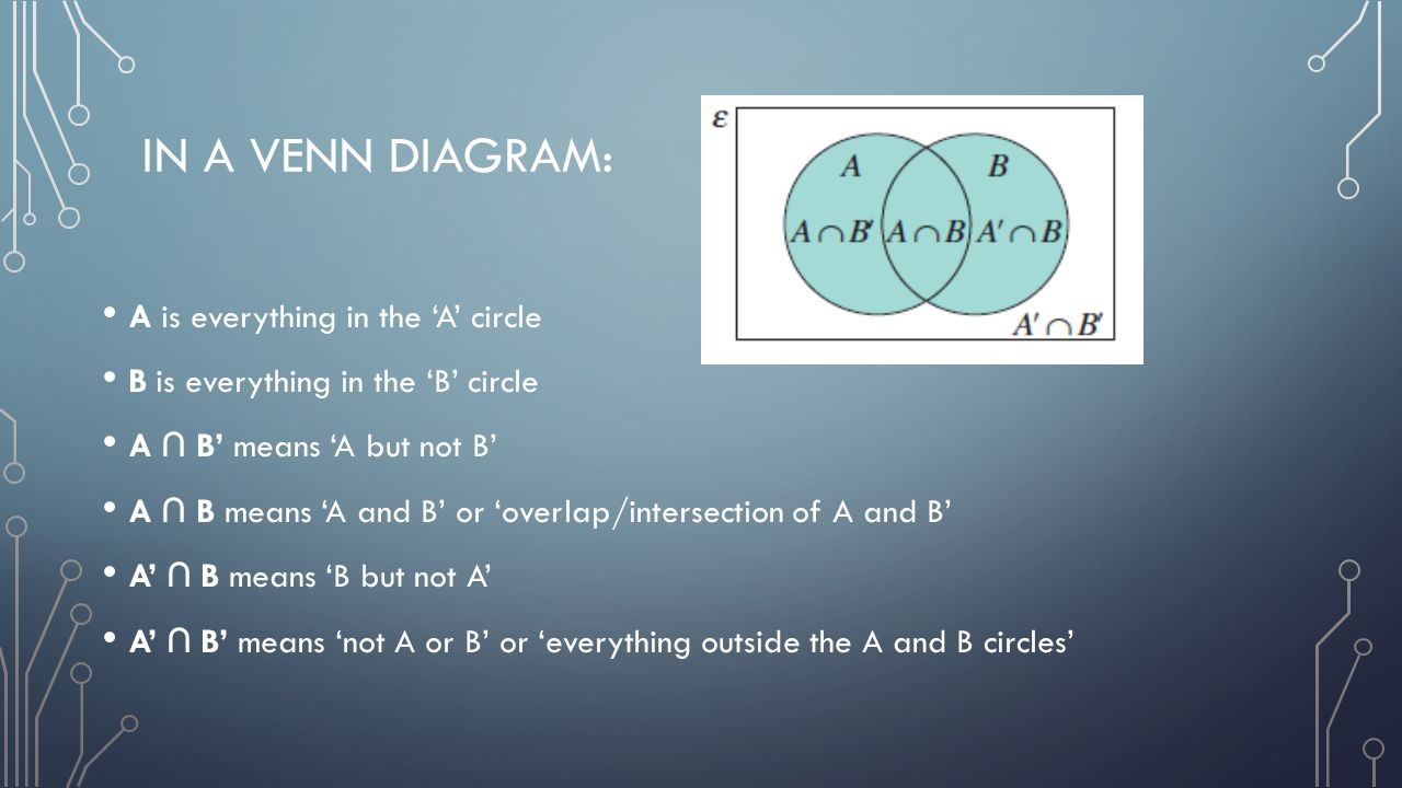 Probability karnaugh maps what is a karnaugh map ppt download what is a karnaugh map 3 in a venn diagram ccuart Images