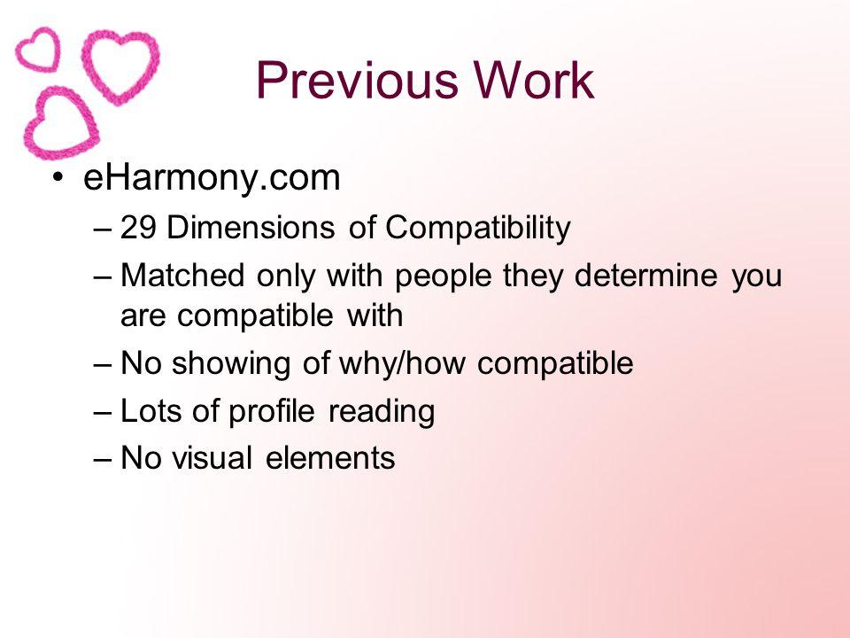 Eharmony 29 dimensions of compatibility