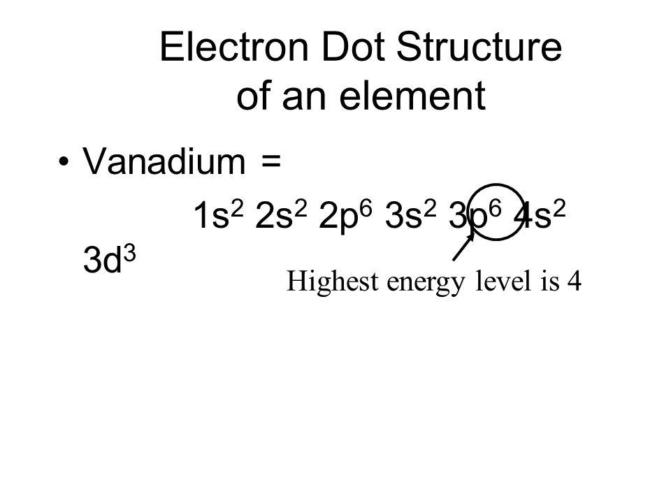 Bonding Lewis Dot Diagram Vanadium Free Car Wiring Diagrams