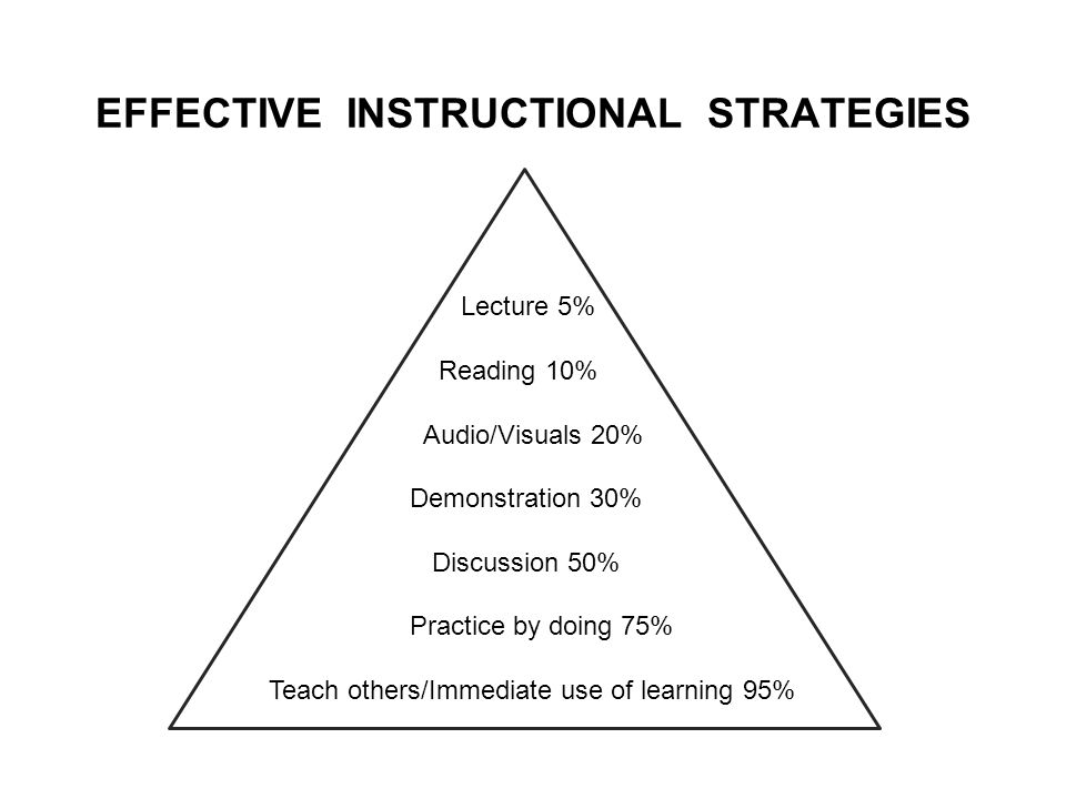 Enhancing Your Instructional Skills Through Differentiation Compiled