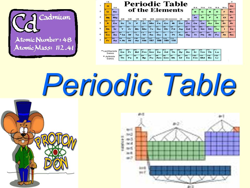 Periodic table i dimitri mendeleev 1860s first to publish periodic presentation on theme periodic table i dimitri mendeleev 1860s first to publish periodic table arranged by atomic mass was changed later 1913 to urtaz Gallery
