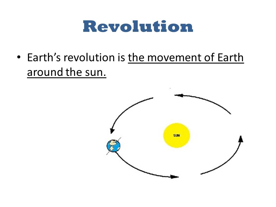 Rotation vs revolution create the following graphic organizer in 4 revolution earths revolution is the movement of earth around the sun ccuart Choice Image