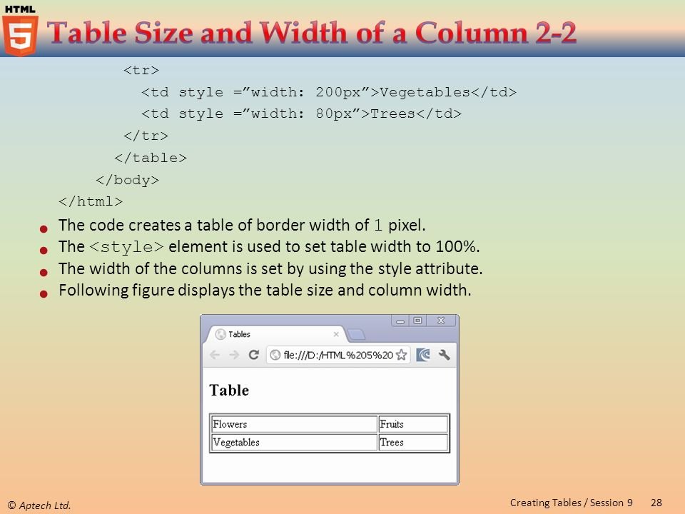 Session: 9. © Aptech Ltd. 2Creating Tables / Session 9  Describe ...