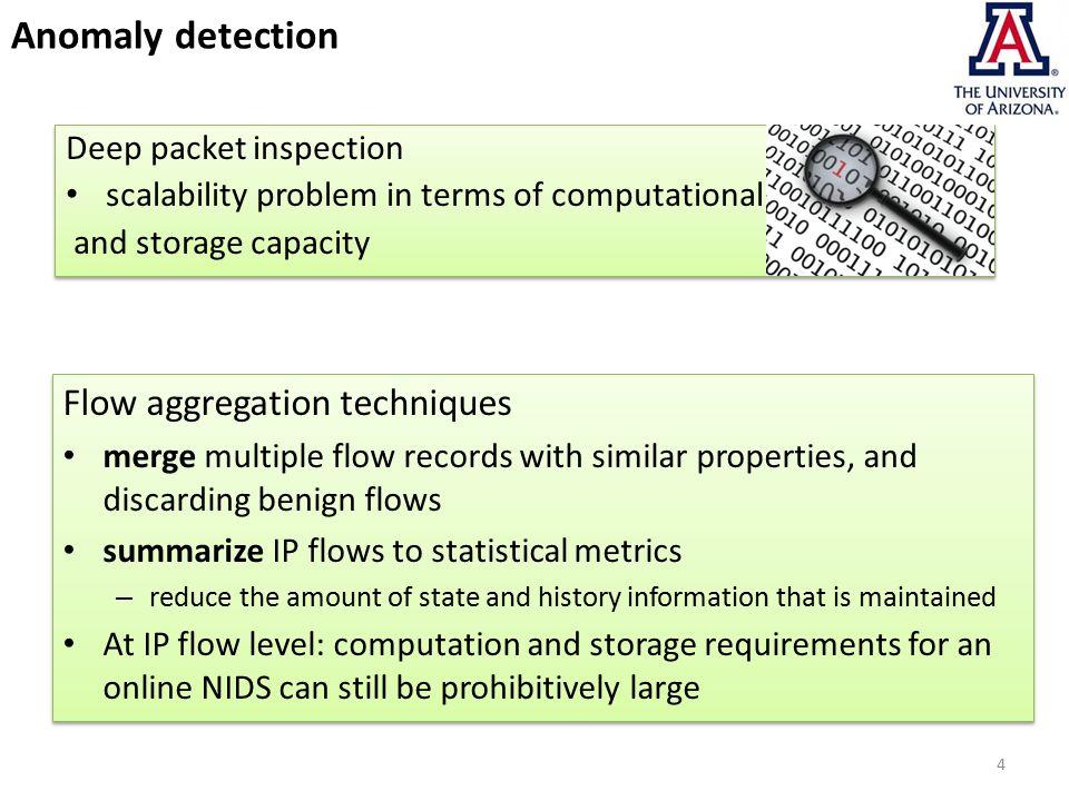 Network Anomaly Detection Using Autonomous System Flow