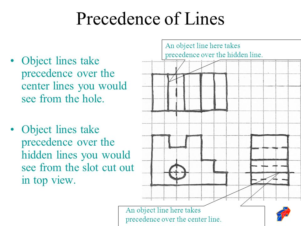 Line Types Line Conventions Construction Line Lines Used As Guides