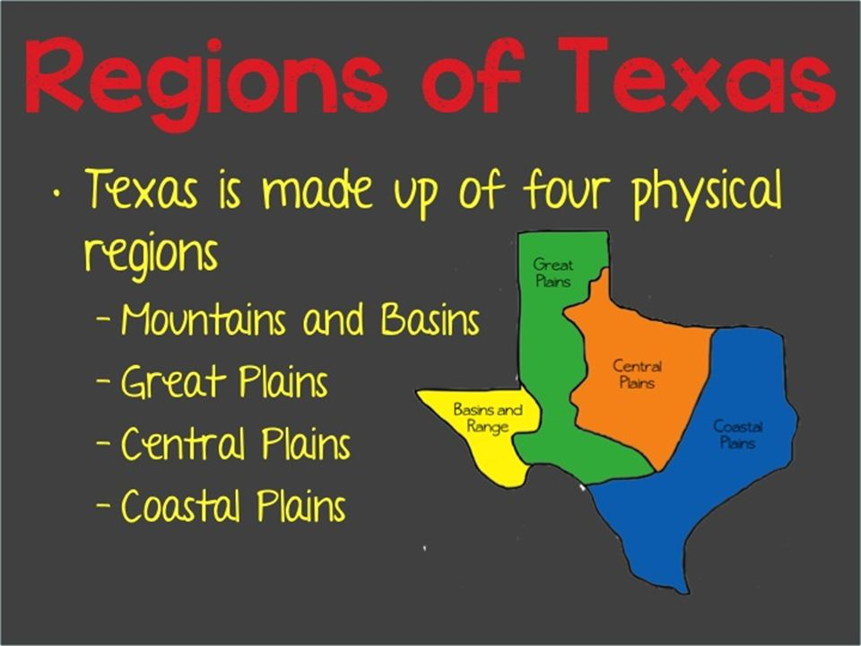 Map Of Texas For 4th Grade.Texas Regions Map Checklist Ppt Download