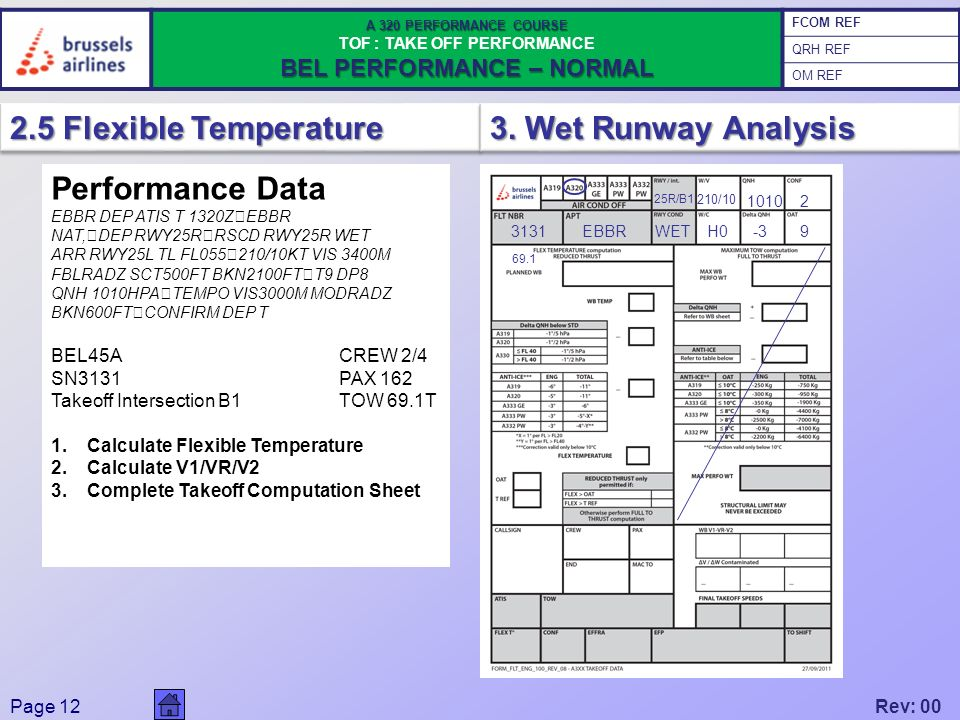 Rev: 00Page 1 A 320 PERFORMANCE COURSE TOF : TAKE OFF
