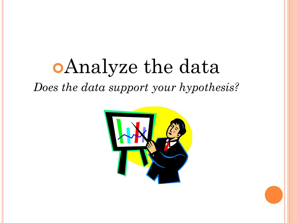 Analyze the data Does the data support your hypothesis