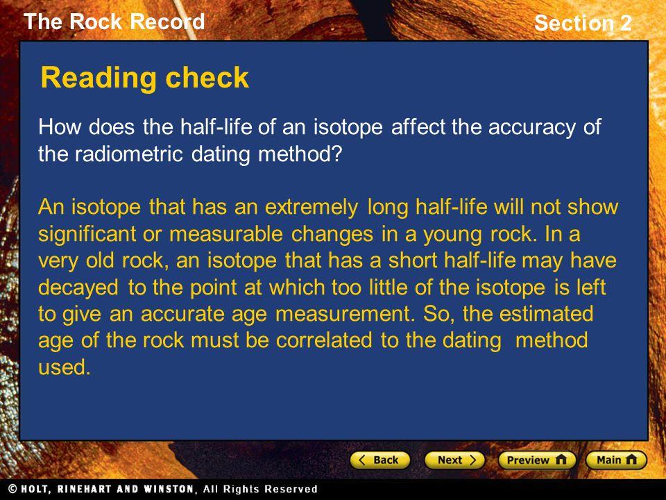 Method dating show