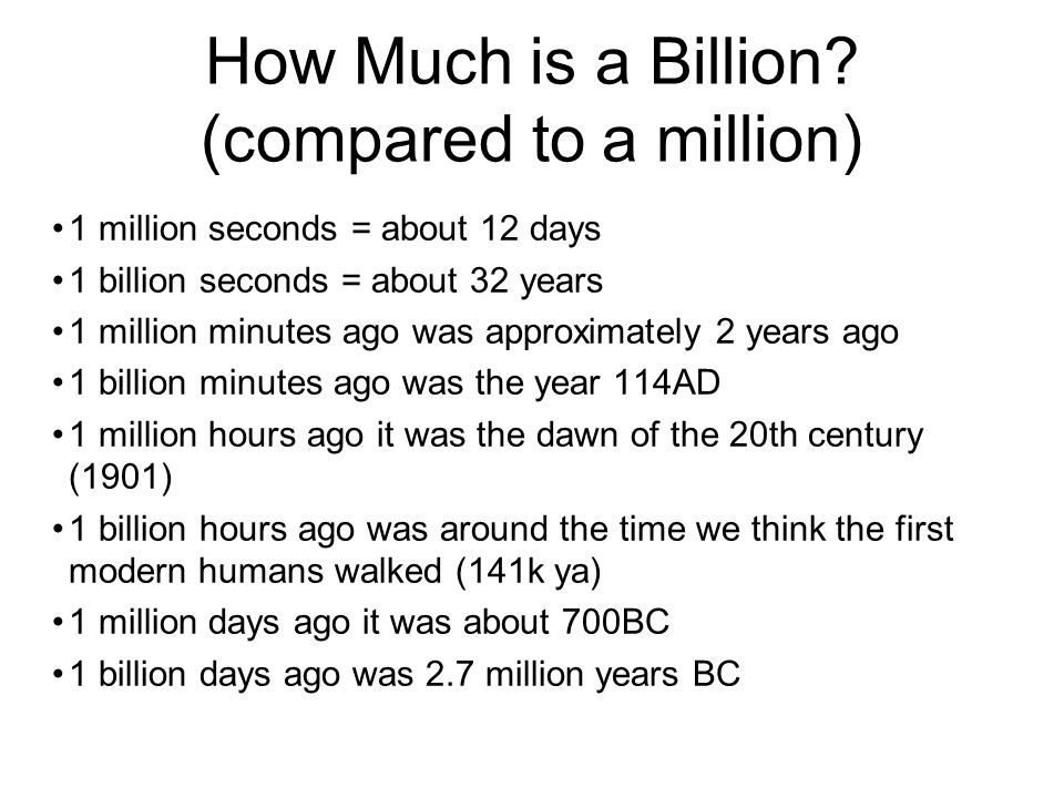 How Much Is A Billion