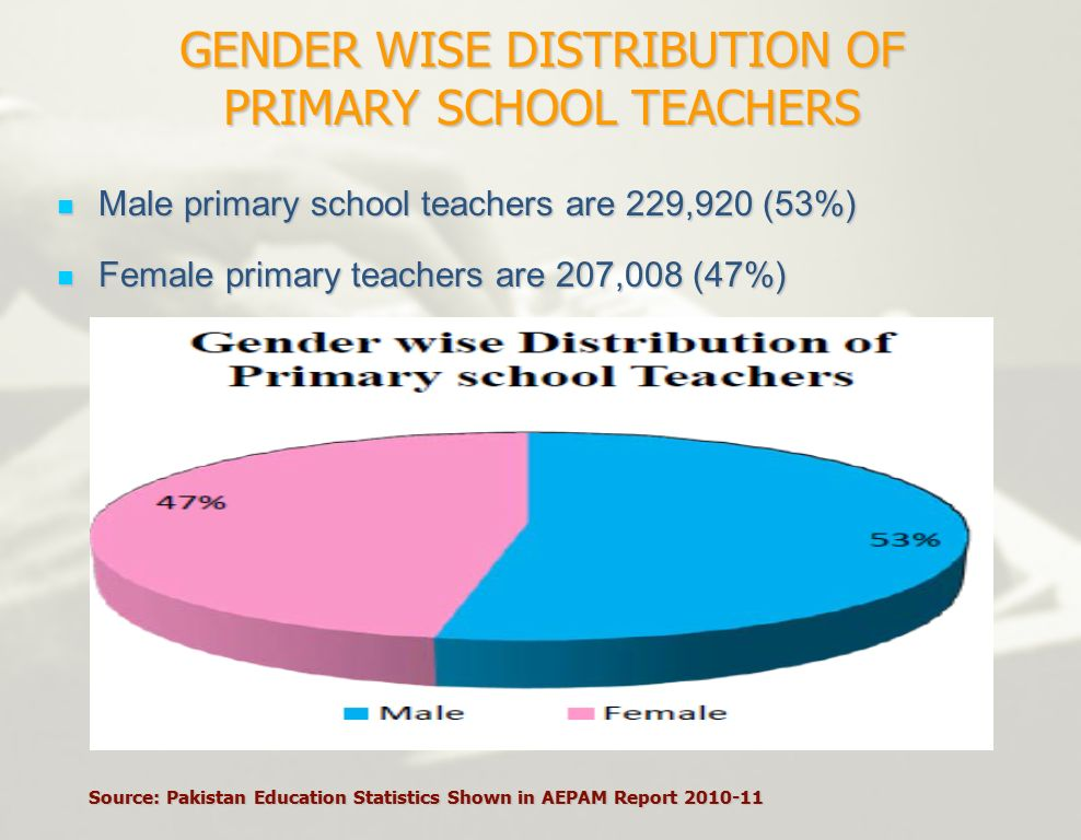 2 UNIVERSAL PRIMARY EDUCATION IN PAKISTAN UNIVERSAL PRIMARY