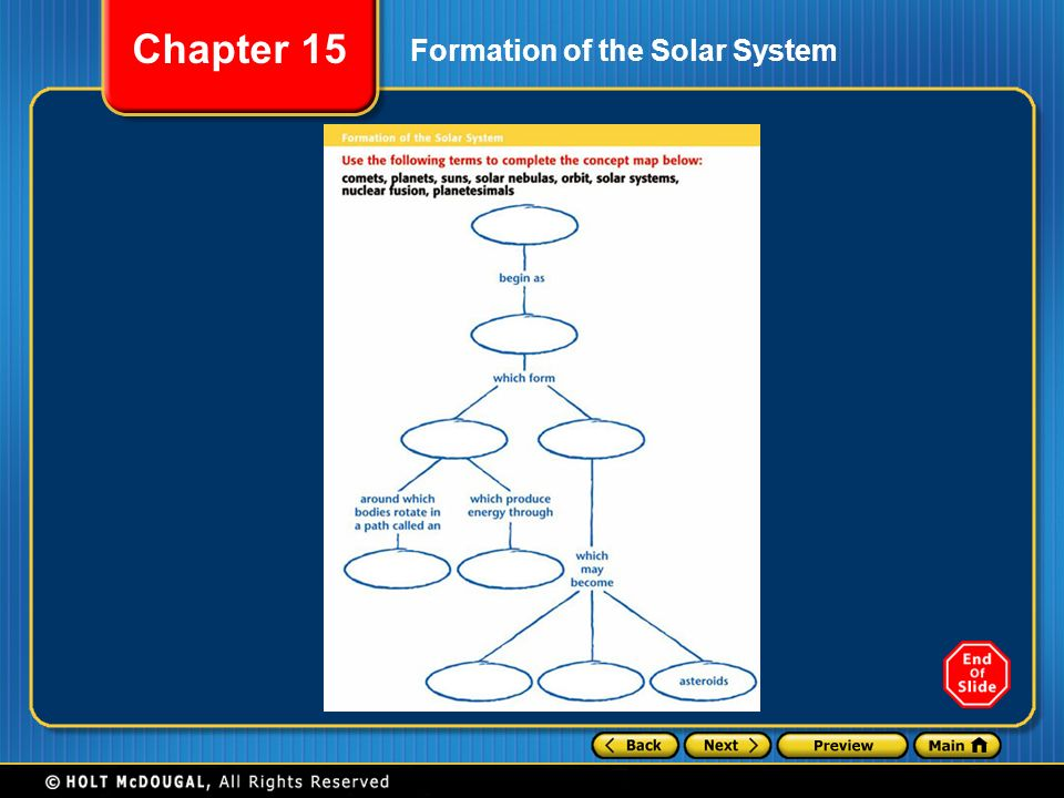 Chapter 15 Formation Of The Solar System Section 1 A Solar System Is