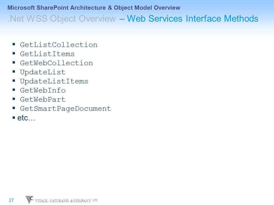 VITALE, CATURANO & COMPANY LTD Microsoft SharePoint Architecture
