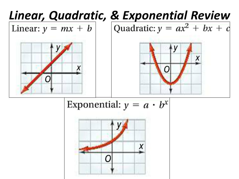 9-7 Linear, Quadratic, and Exponential Models. Linear ...