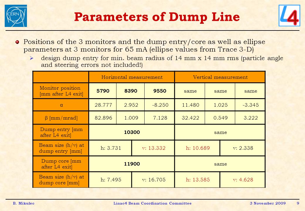 Transverse Emittance Measurement in the Linac4 Dump Line and the LBE