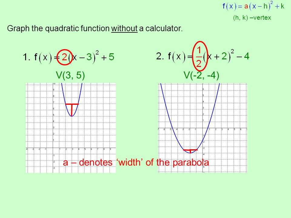 Section 3 1 Day 2 – Quadratic Functions After this section