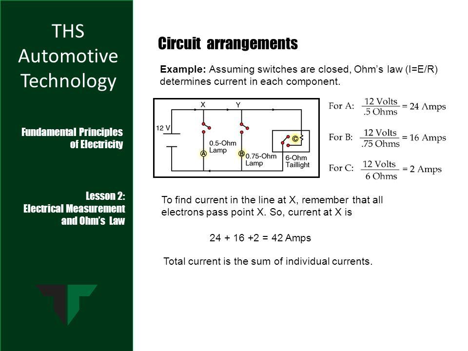 THS Automotive Technology Fundamental Principles of Electricity ...